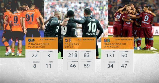 Avrupa Ligi'nde Türk takımları sahaya çıkıyor