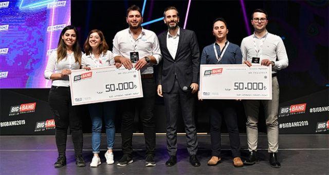 Allianz Türkiye, çalışanlarının önerdiği projeleri destekleyecek
