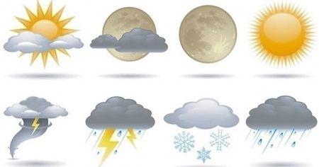 Meteorolojiden kar, yağmur ve fırtına uyarısı