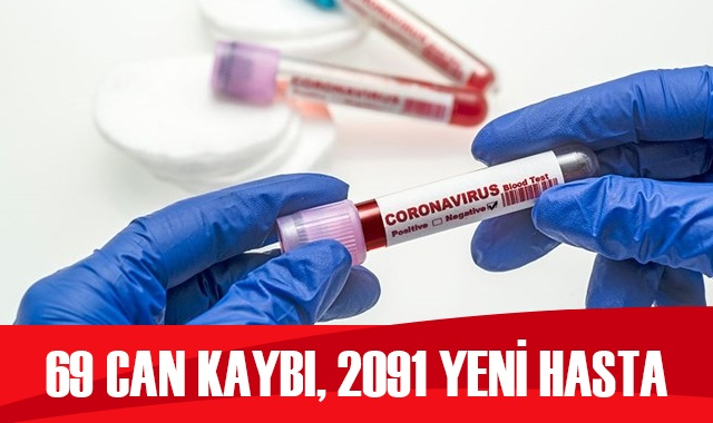 Türkiye'de koronavirüste son durum: 2091 yeni hasta, 69 can kaybı