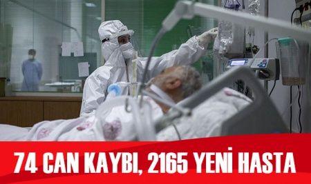 Türkiye'de koronavirüste son durum: 2165 yeni hasta, 74 can kaybı