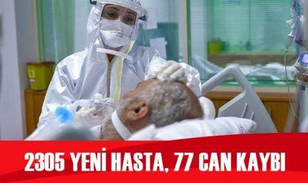 Türkiye'de koronavirüste son durum: 2305 yeni hasta, 77 can kaybı