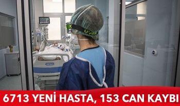 Türkiye'de son 24 saatte 6713 kişiye Kovid-19 hastalık tanısı konuldu, 153 kişi hayatını kaybetti