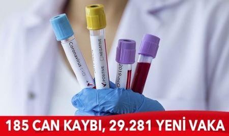 Türkiye'de koronavirüste son durum: 29.281 yeni vaka, 185 can kaybı