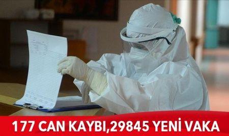Türkiye'de koronavirüste son durum: 29845 yeni vaka 177 can kaybı