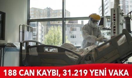 Türkiye'de koronavirüste son durum: 31.219 yeni vaka, 188 can kaybı