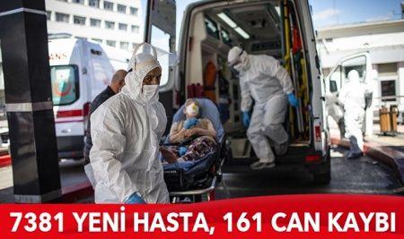 Türkiye'de koronavirüste son durum: 7381 yeni hasta, 161 can kaybı