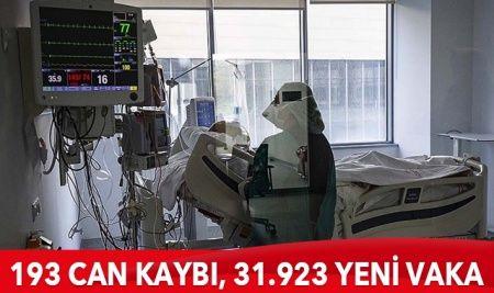Türkiye'de koronavirüste son durum: 31.923 yeni vaka, 193 can kaybı