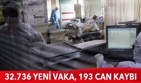 Türkiye'de koronavirüste son durum: 32.736 yeni vaka, 193 can kaybı