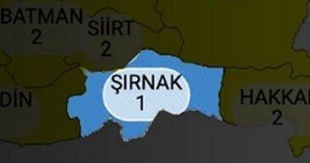 Türkiye'nin tek mavi şehri Şırnak