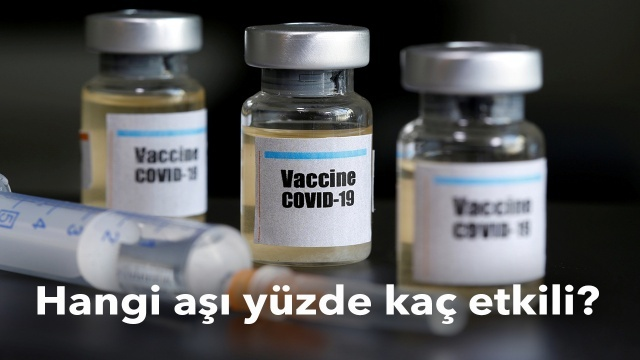 Hangi aşı yüzde kaç etkili? Biontech mi Sinovac mı?