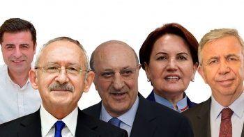"""Akşener 'aday değilim"""" tartışması siyaseti ısıttı! Uzmanlardan çarpıcı yorum: Kılıçdaroğlu artık CHP'nin lideri değil!"""