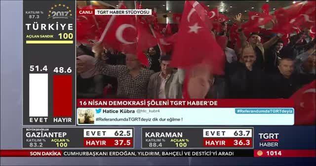 TGRT Haber'de 16 Nisan demokrasi şöleni mehter takımıyla kutlandı!