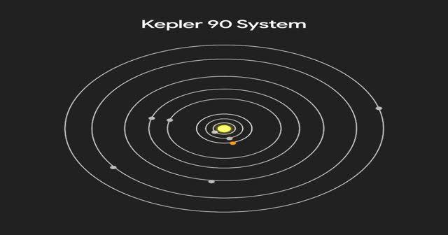 NASA, Güneş Sistemi'nin ikizini buldu (Kepler-90)