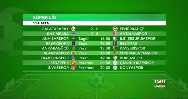 Başakşehir Beşiktaş maçı canlı izle! Başakşehir maçı saat kaçta ne zaman?