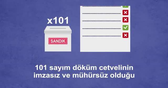 Fahrettin Altun'dan İstanbul seçimiyle ilgili paylaşım