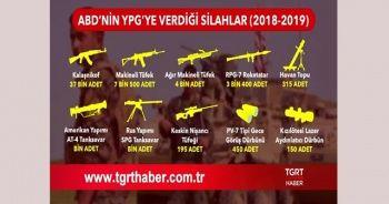 ABD, YPG/PKK'ya hangi silahları verdi?