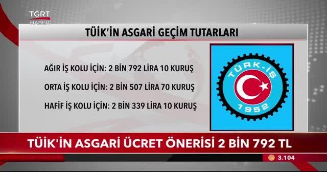 TÜİK'in asgari ücret önerisi 2 bin 792 tl