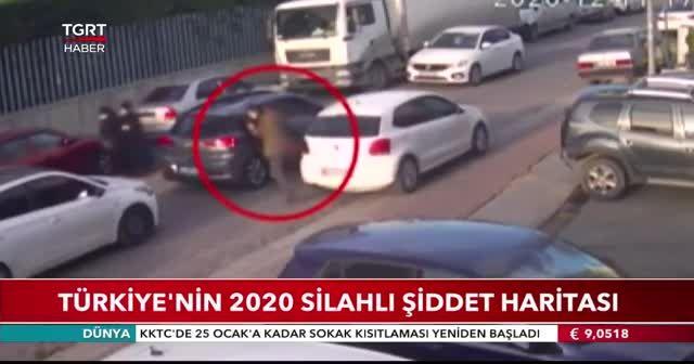 Türkiye'nin 2020 silahlı şiddet haritası