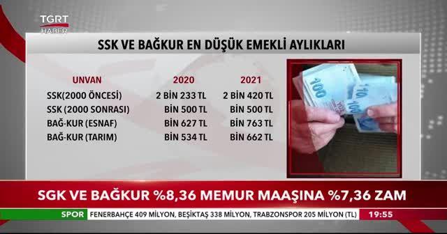 SGK ve Bağkur'a %8,36 memur maaşına %7,36 zam