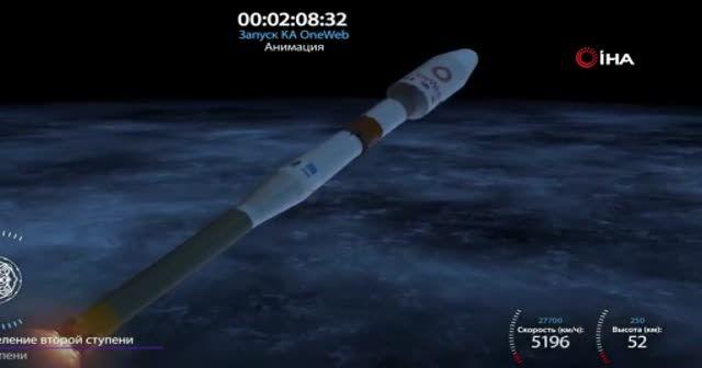 Rusya OneWeb'e ait 34 uyduyu daha uzaya fırlattı